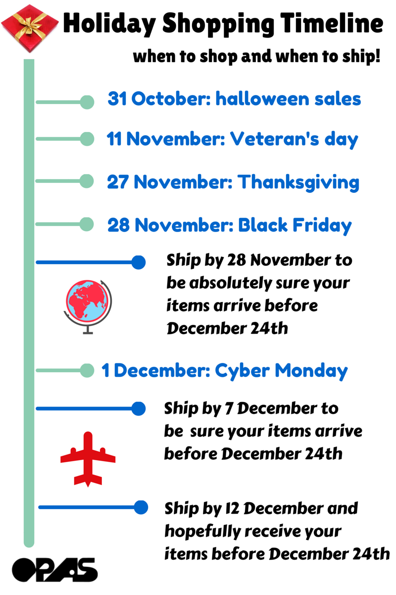 holiday shopping timeline