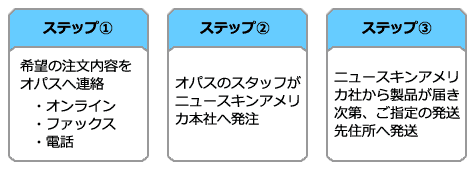 ns_steps_daiko