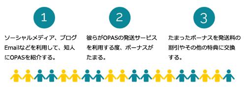 opasfriend_jp